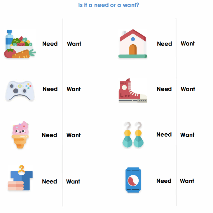 Needs and wants elementary school worksheet