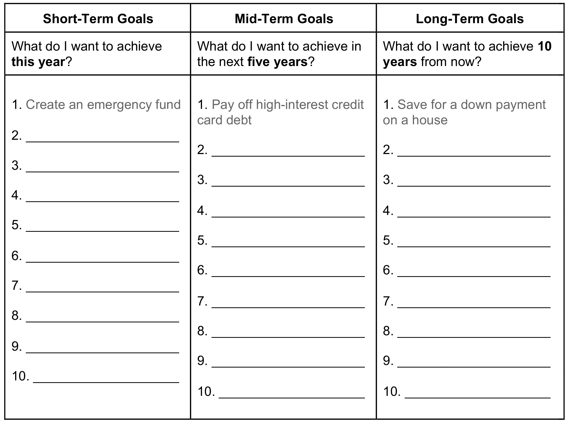 An example worksheet of short-term, mid-term, and long-term goals