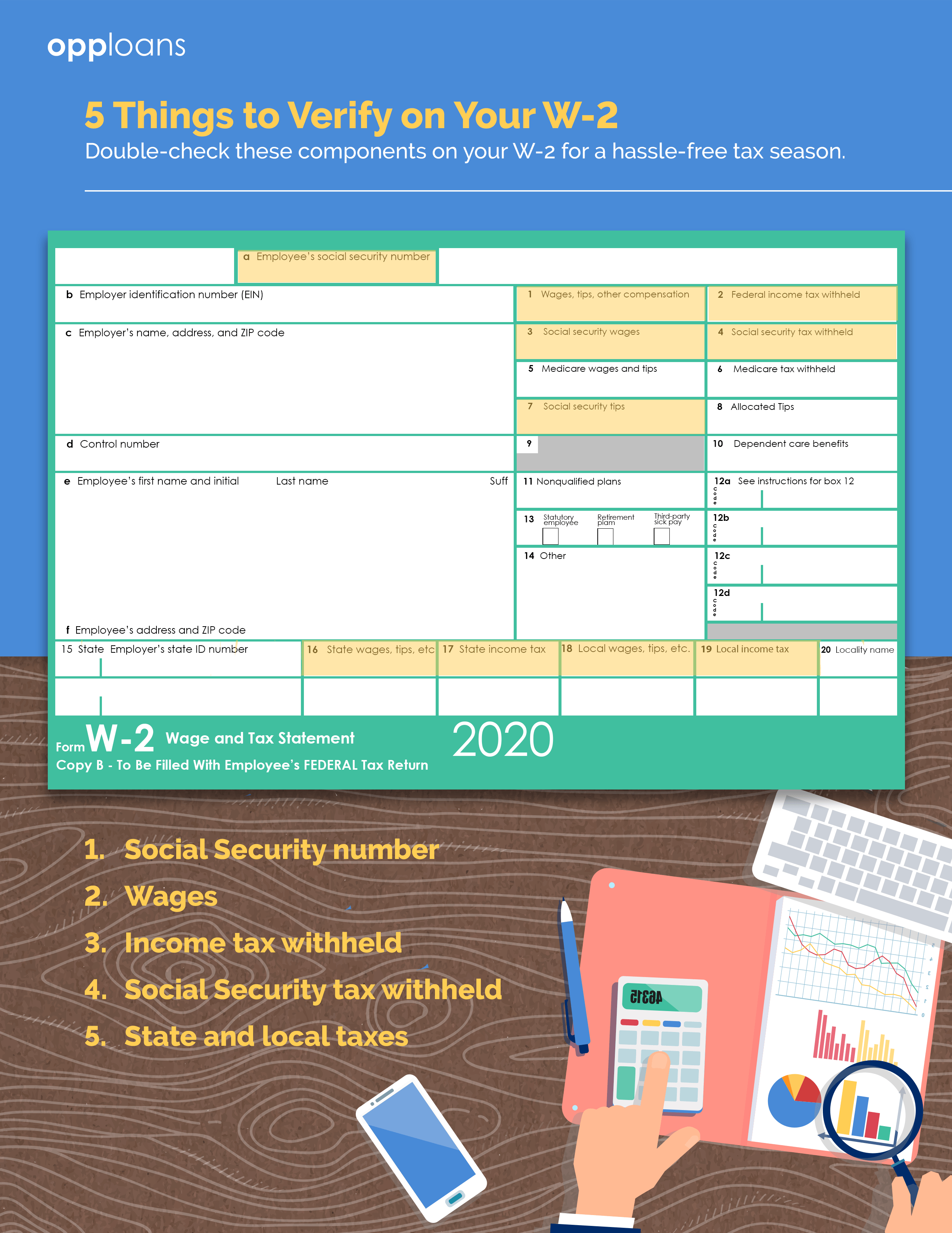 W-2 infographic witha list of 5 items to vet