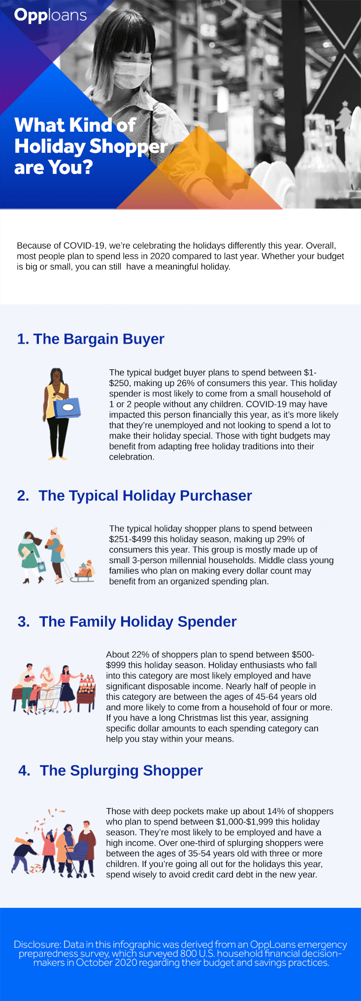 What Kind of Holiday Shopper Are You?